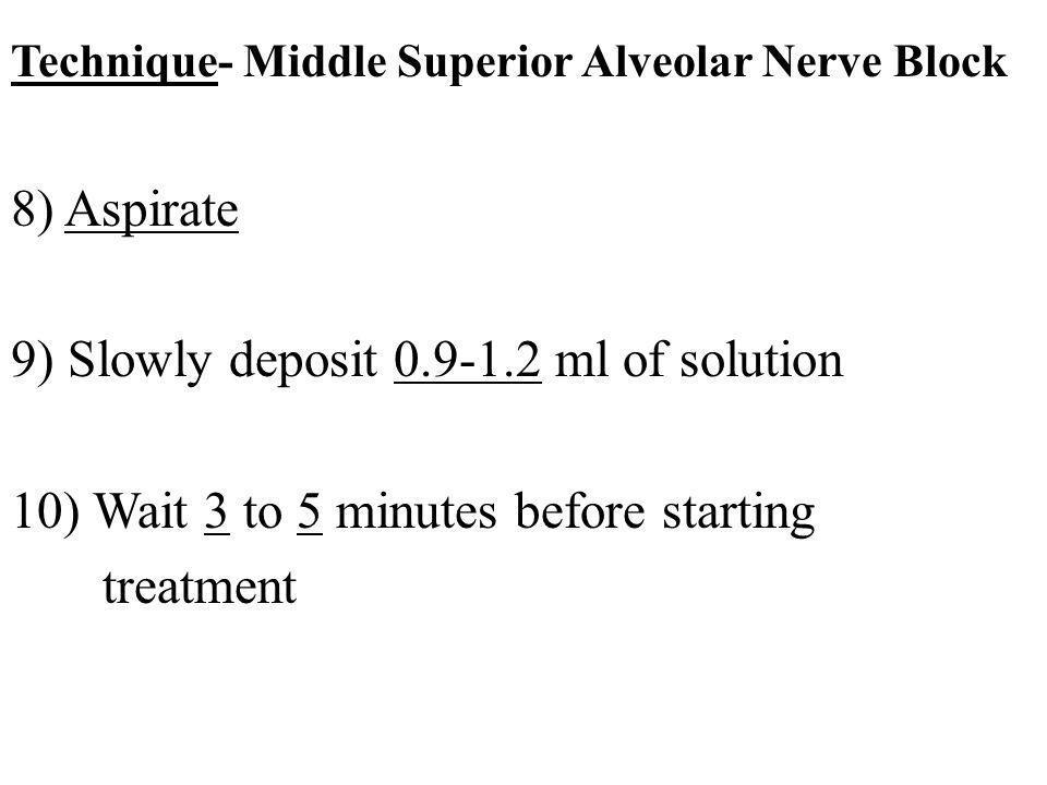 9) Slowly deposit 0.9-1.2 ml of solution