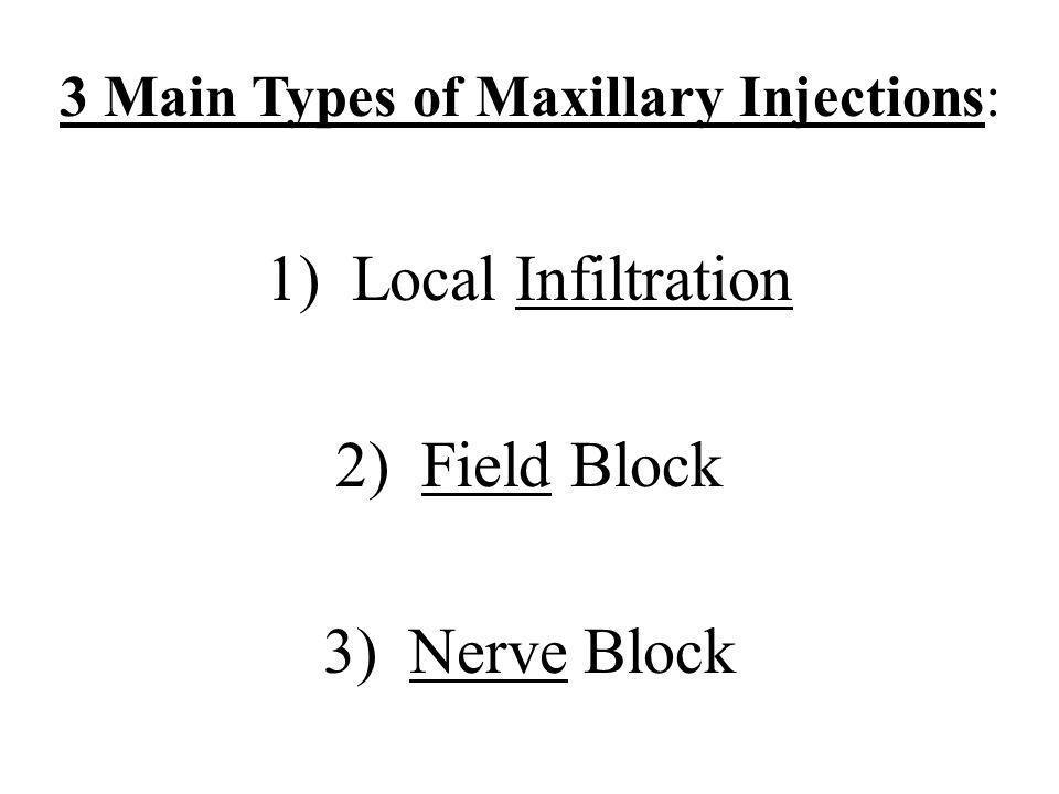 3 Main Types of Maxillary Injections: