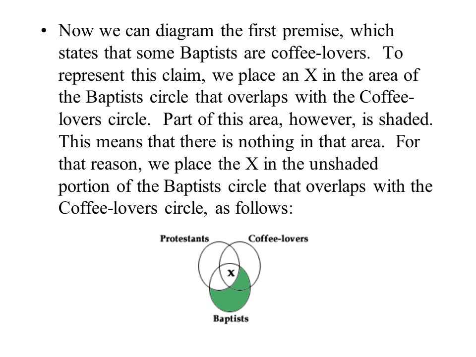 Now we can diagram the first premise, which states that some Baptists are coffee-lovers.