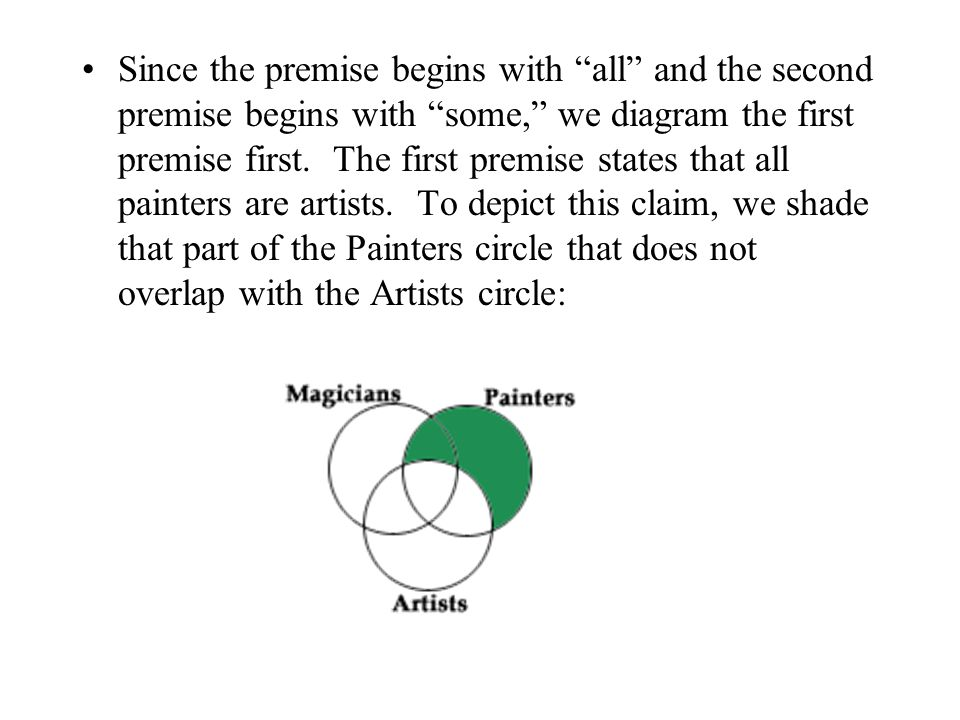 Since the premise begins with all and the second premise begins with some, we diagram the first premise first.