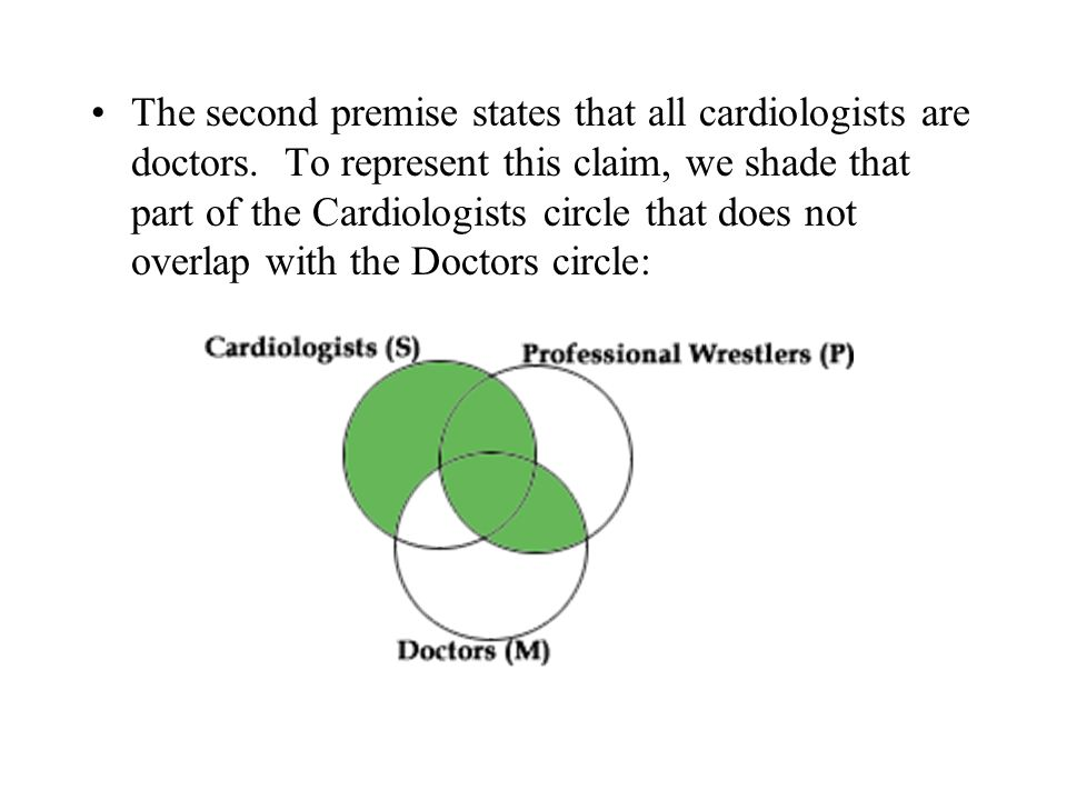 The second premise states that all cardiologists are doctors