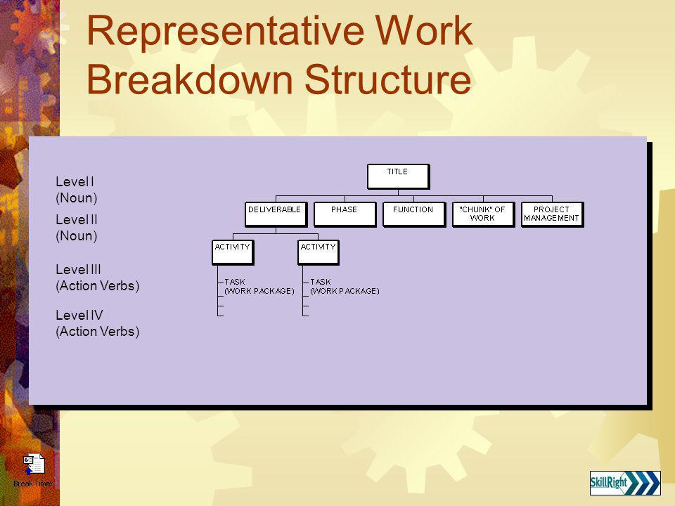 Representative Work Breakdown Structure