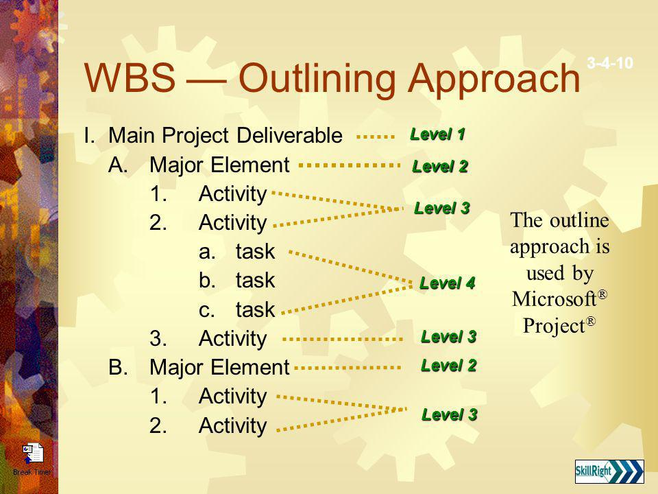 WBS — Outlining Approach