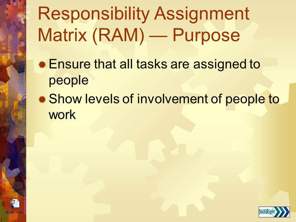 Responsibility Assignment Matrix (RAM) — Purpose