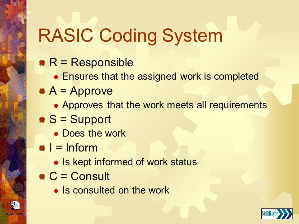 RASIC Coding System R = Responsible A = Approve S = Support I = Inform