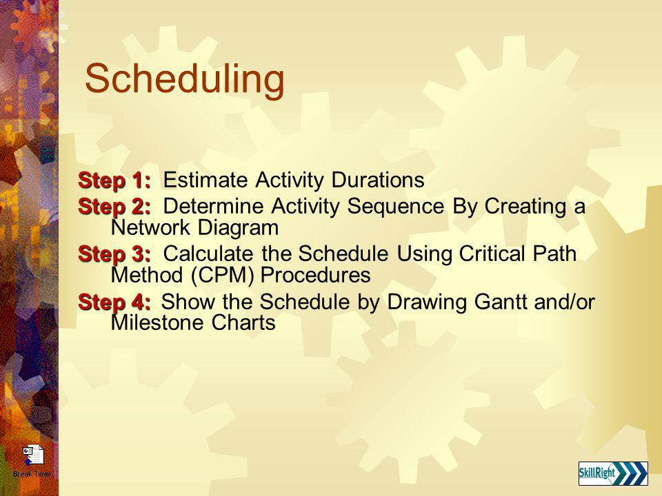 Scheduling Step 1: Estimate Activity Durations