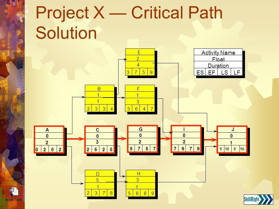 Project X — Critical Path Solution