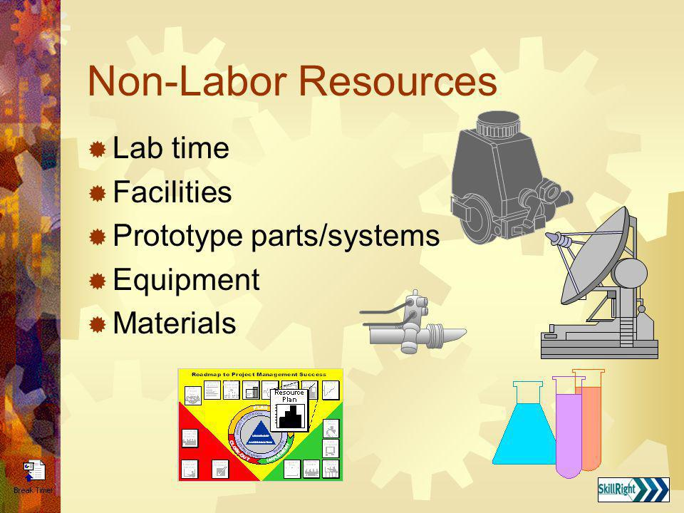 Non-Labor Resources Lab time Facilities Prototype parts/systems