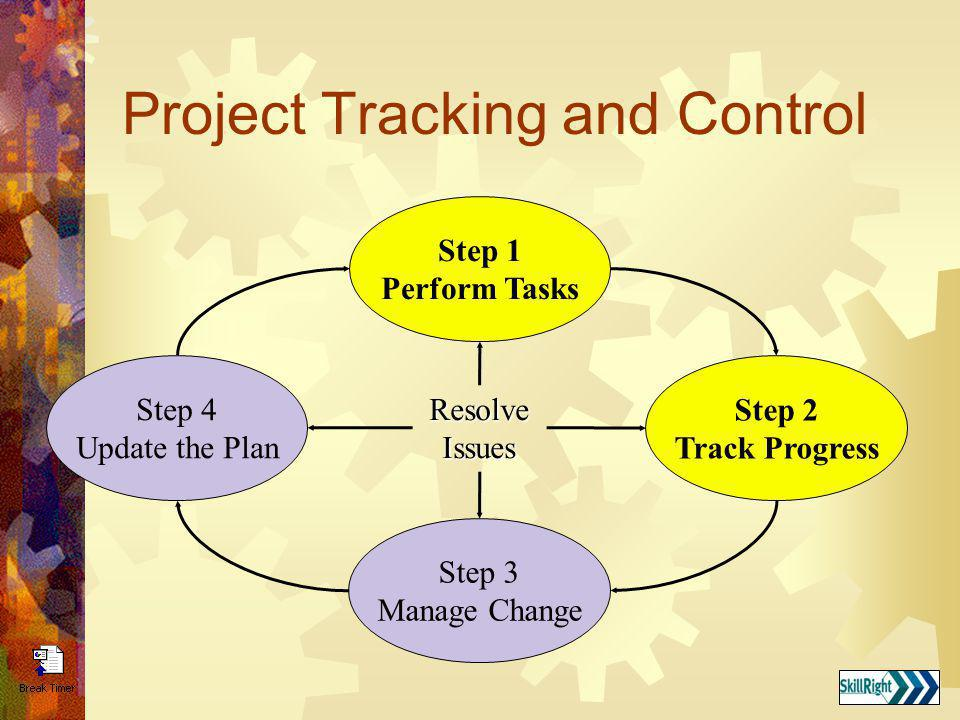 Project Tracking and Control