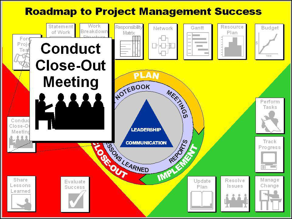 Attendees at the close-out meeting should be the project stakeholders.