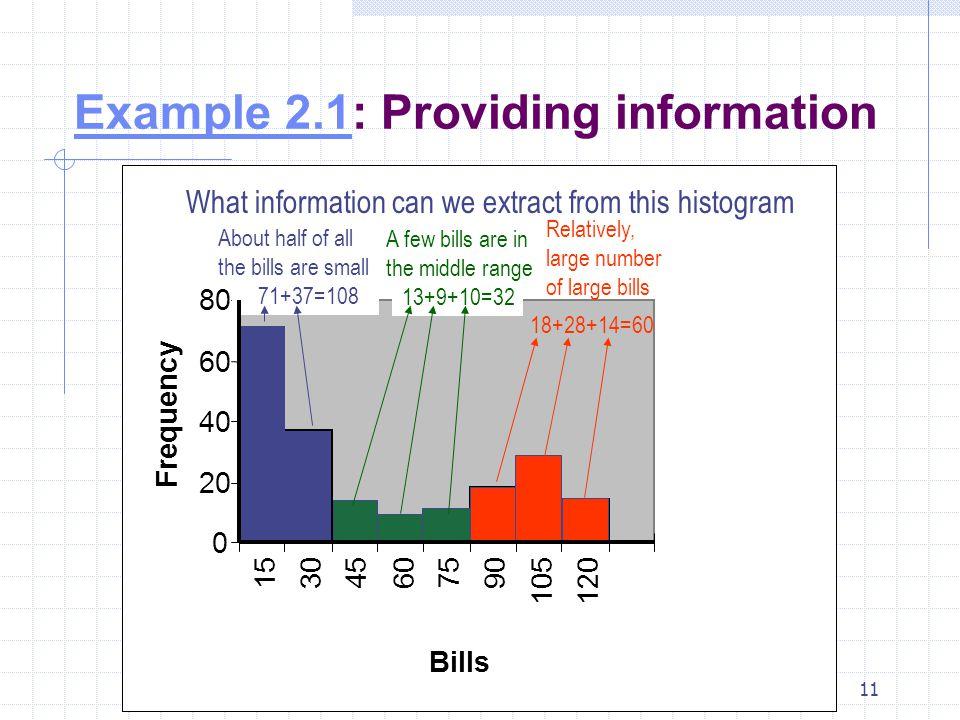 Example 2.1: Providing information
