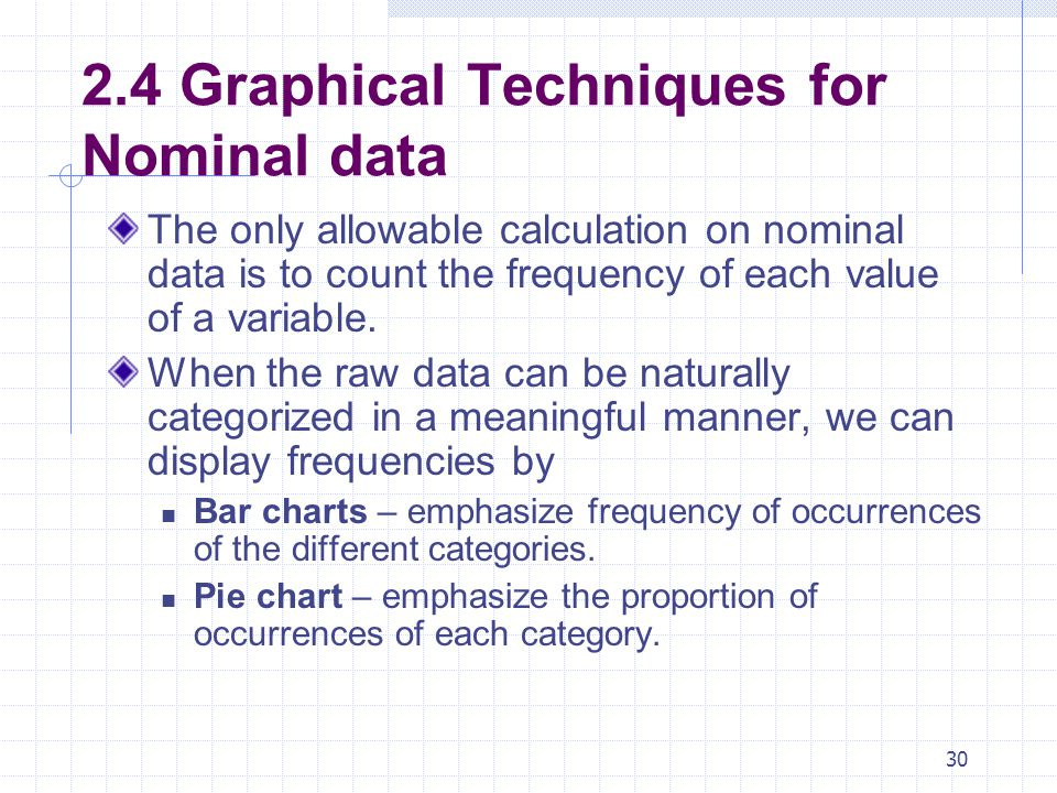 2.4 Graphical Techniques for Nominal data