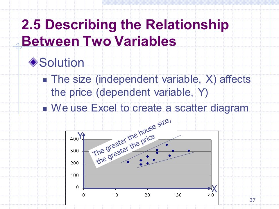 2.5 Describing the Relationship Between Two Variables