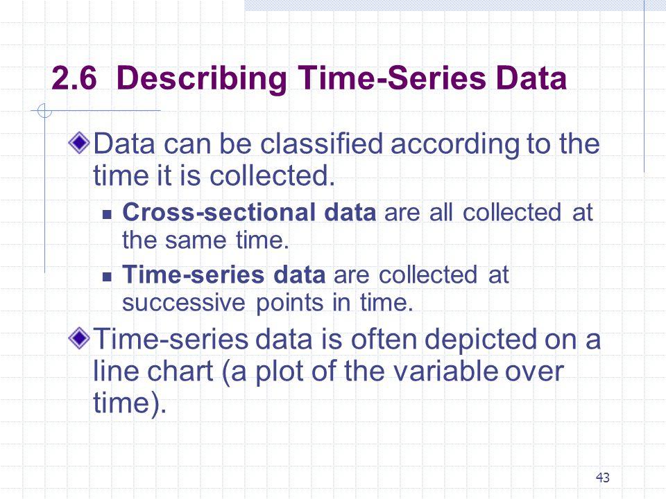 2.6 Describing Time-Series Data