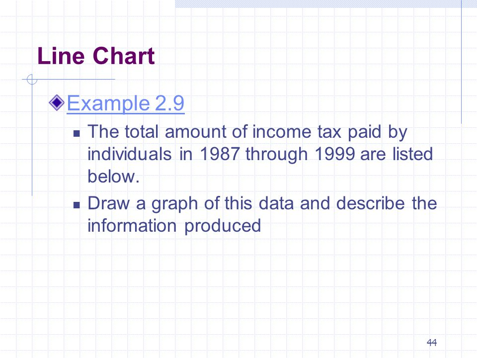 Line Chart Example 2.9. The total amount of income tax paid by individuals in 1987 through 1999 are listed below.