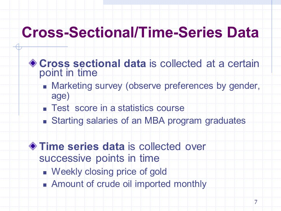 Cross-Sectional/Time-Series Data