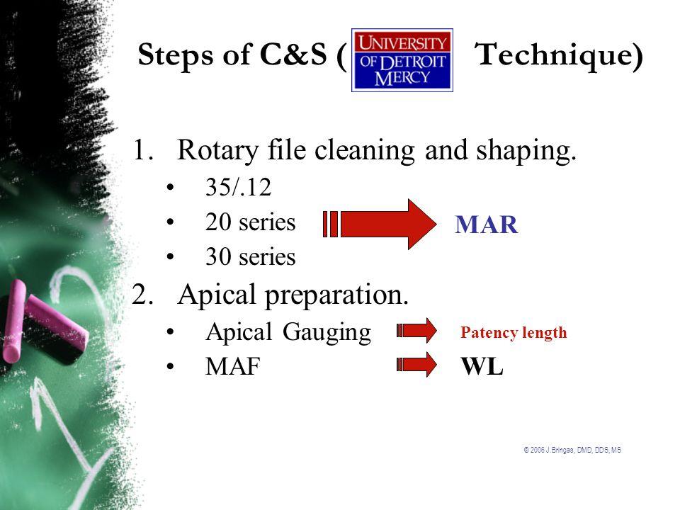 Steps of C&S ( Technique)