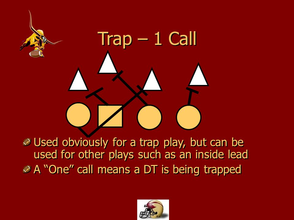 Trap – 1 Call Used obviously for a trap play, but can be used for other plays such as an inside lead.