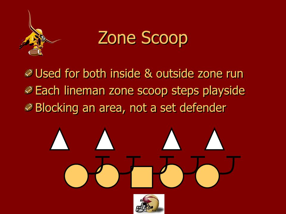 Zone Scoop Used for both inside & outside zone run
