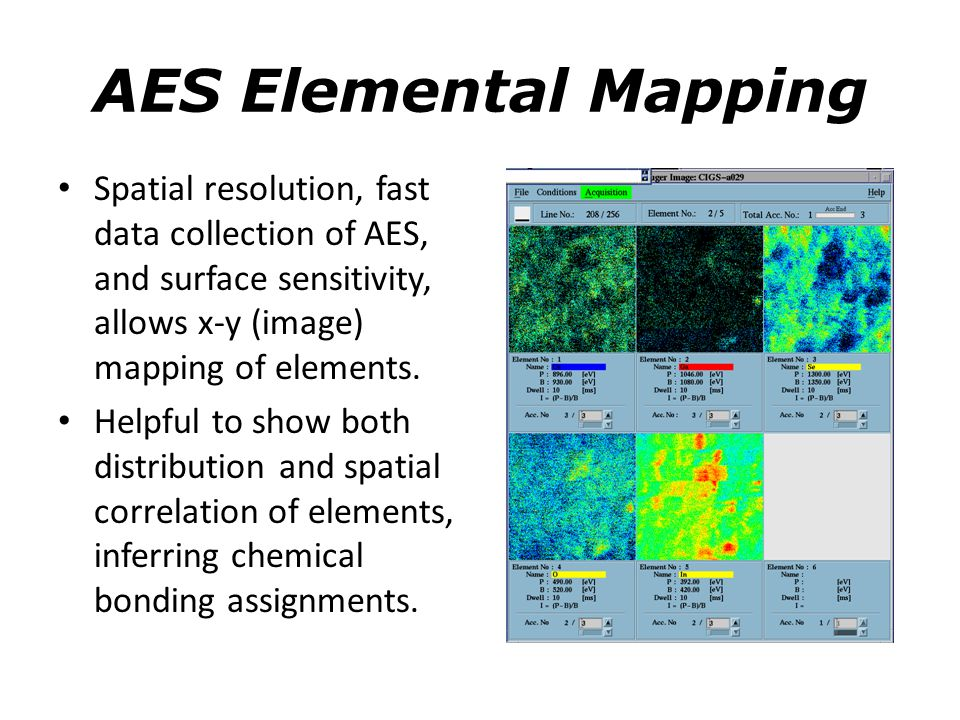 AES Elemental Mapping Spatial resolution, fast data collection of AES, and surface sensitivity, allows x-y (image) mapping of elements.