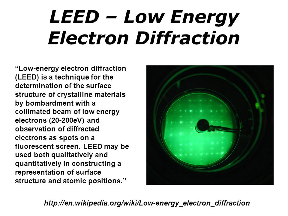 LEED – Low Energy Electron Diffraction
