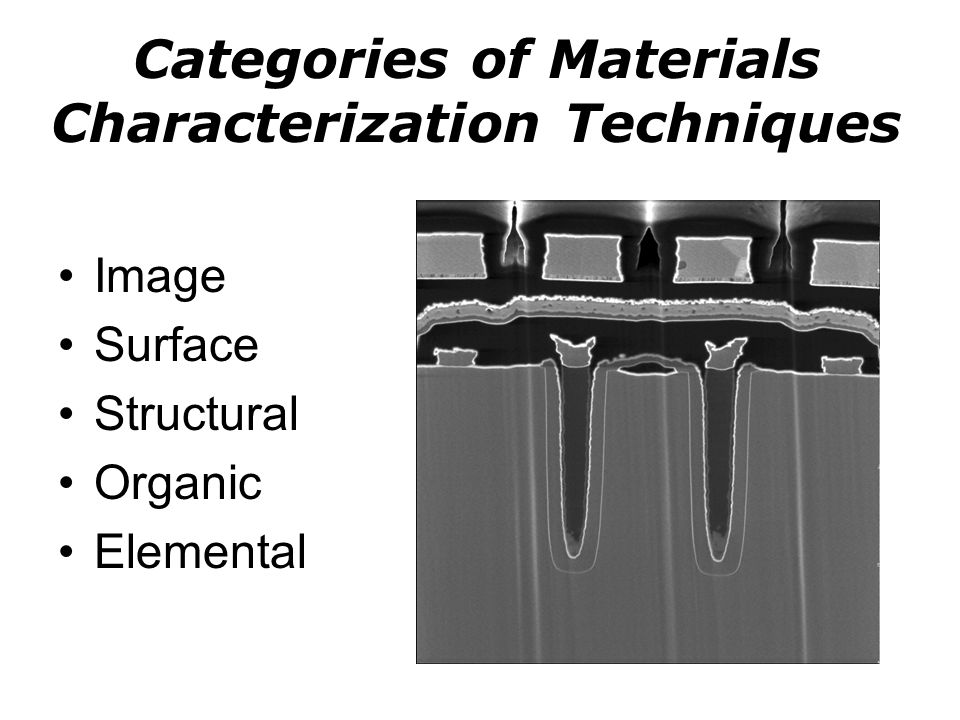 Categories of Materials Characterization Techniques