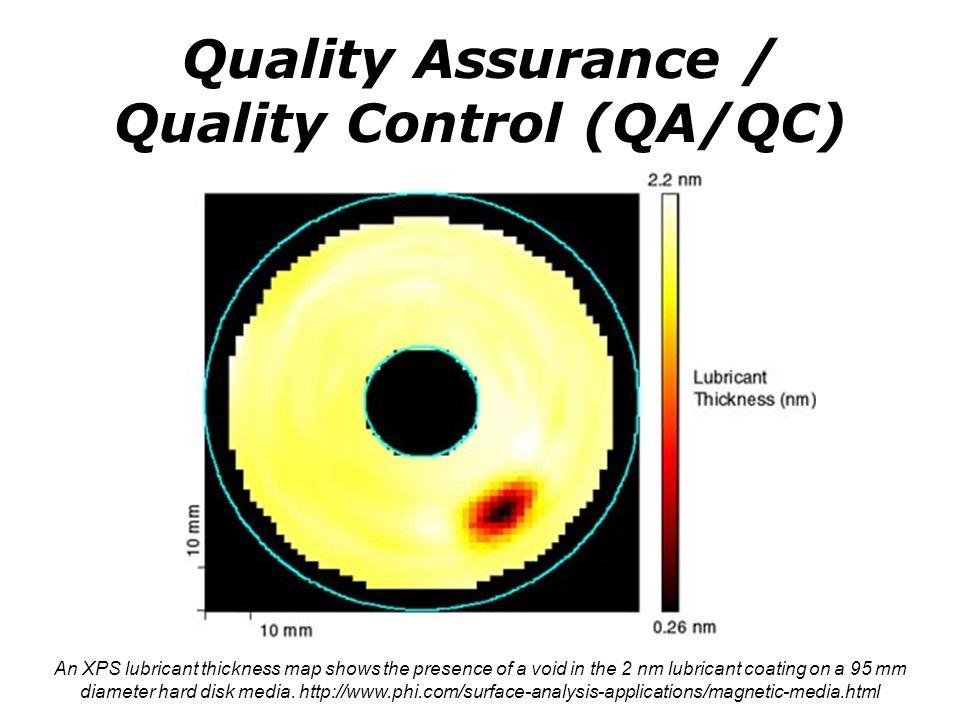 Quality Assurance / Quality Control (QA/QC)