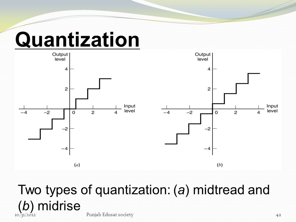 Quantization Two types of quantization: (a) midtread and (b) midrise
