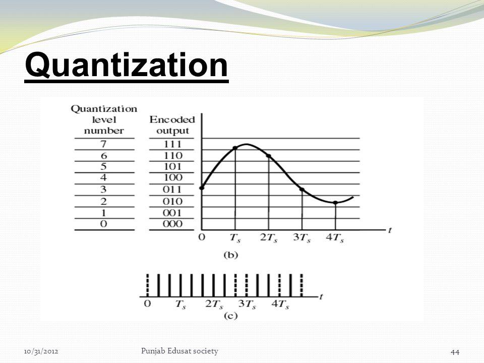 Quantization 10/31/2012 Punjab Edusat society 44