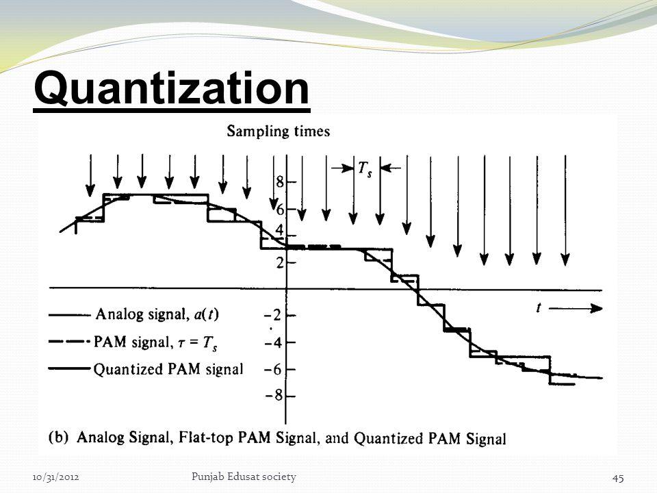 Quantization 10/31/2012 Punjab Edusat society 45