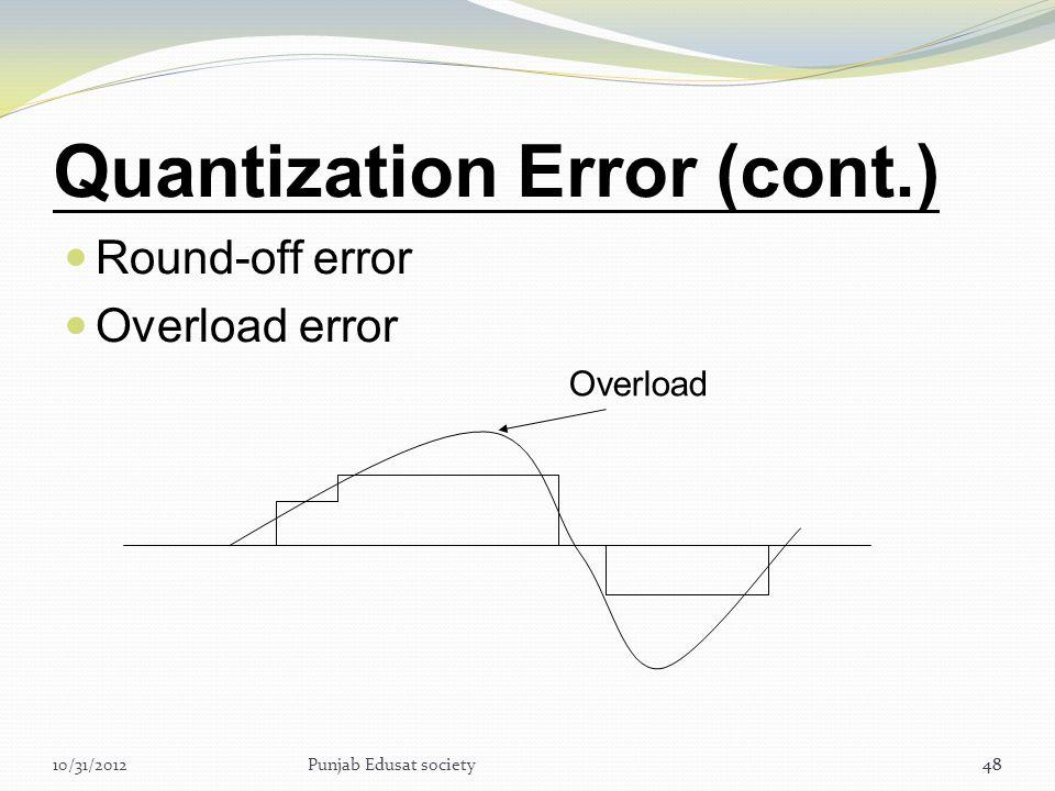 Quantization Error (cont.)