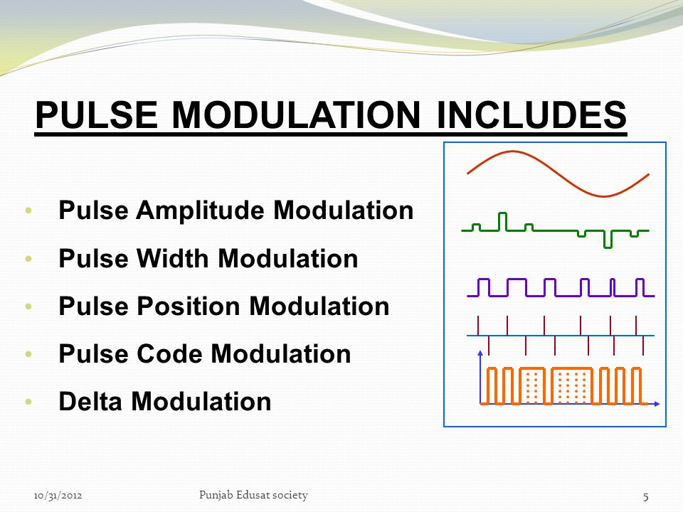 PULSE MODULATION INCLUDES