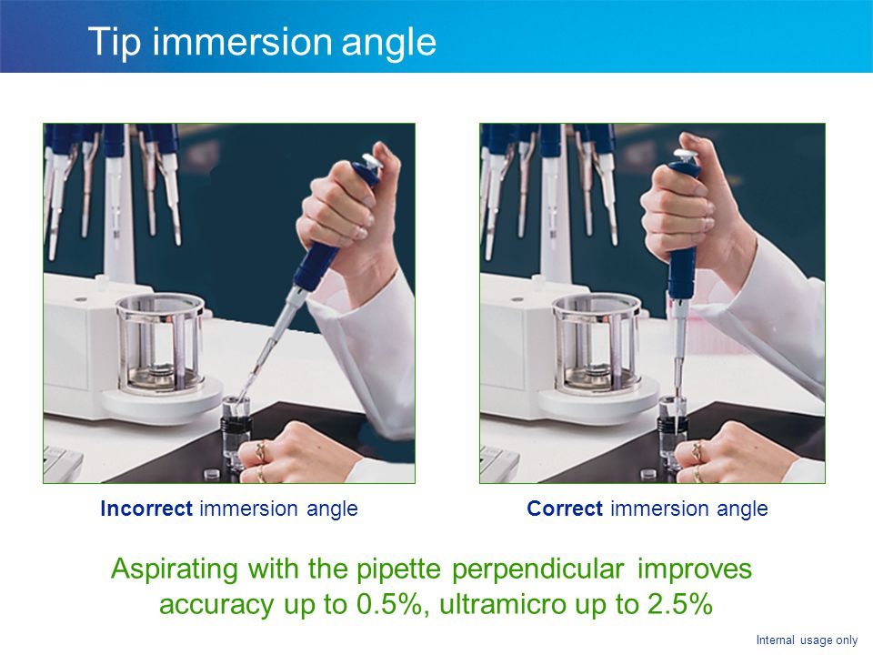 Tip immersion angle Slide # 11 Tip Immersion Angle.