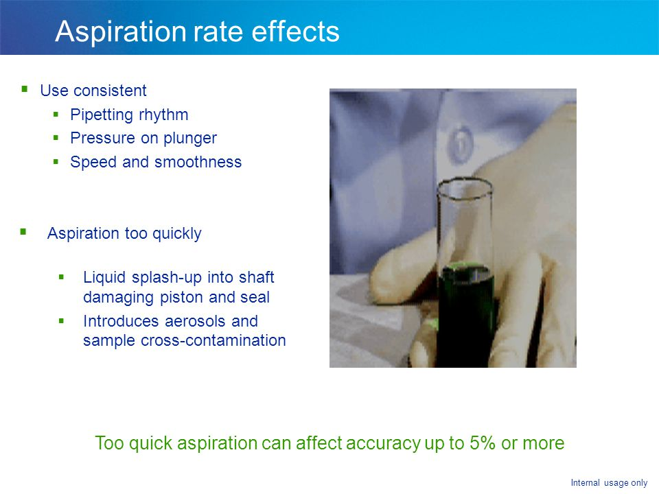 Aspiration rate effects