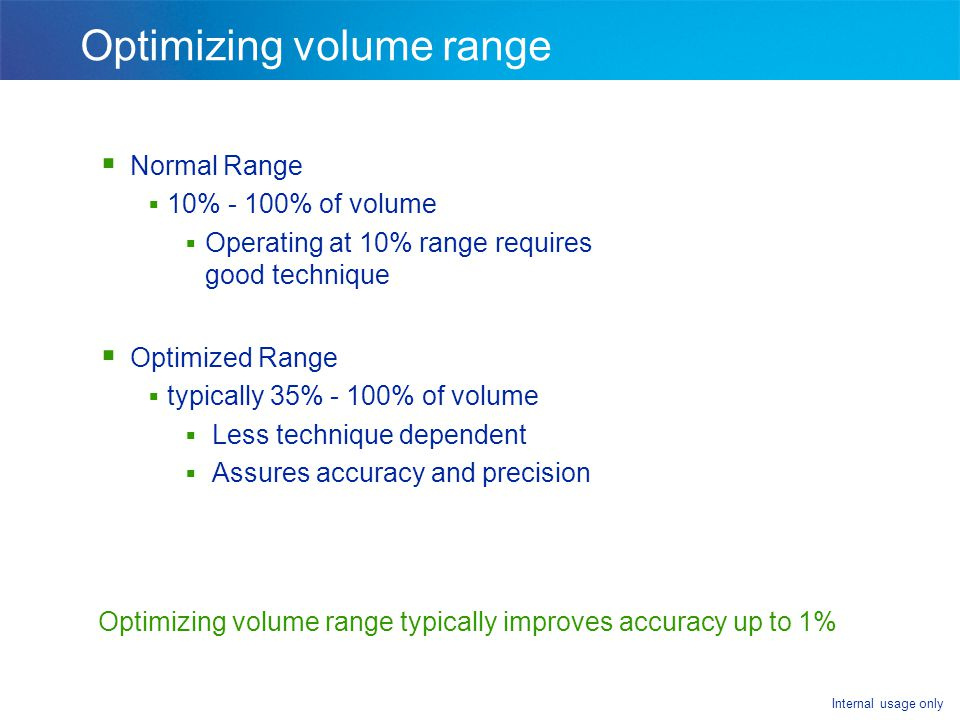 Optimizing volume range