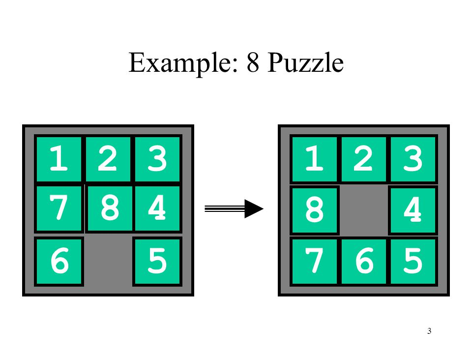 Example: 8 Puzzle 1 2 3 1 2 3 8 4 7 6 5 7 8 4 6 5