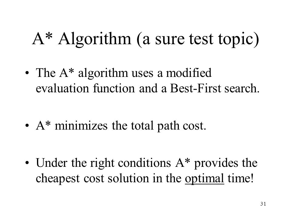 A* Algorithm (a sure test topic)