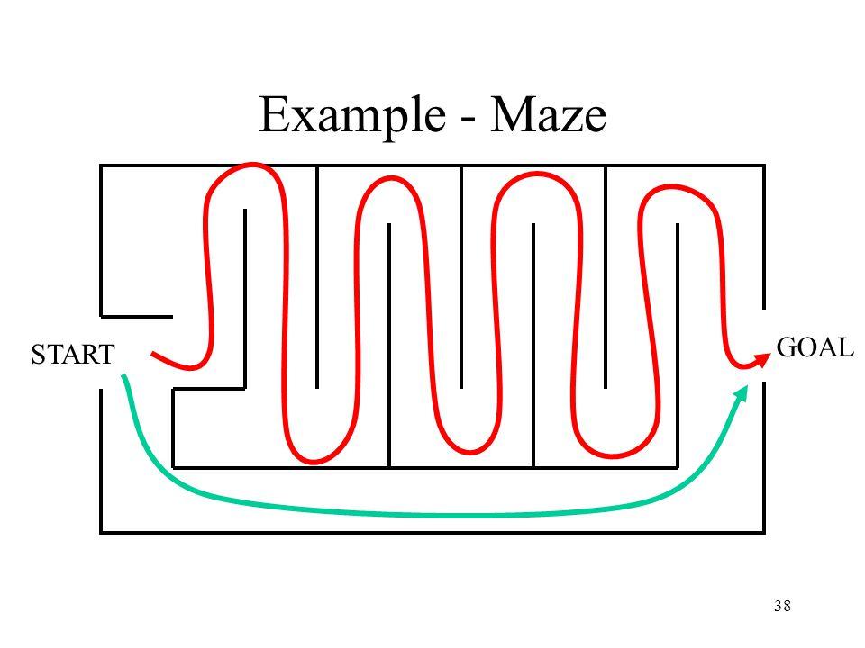 Example - Maze GOAL START