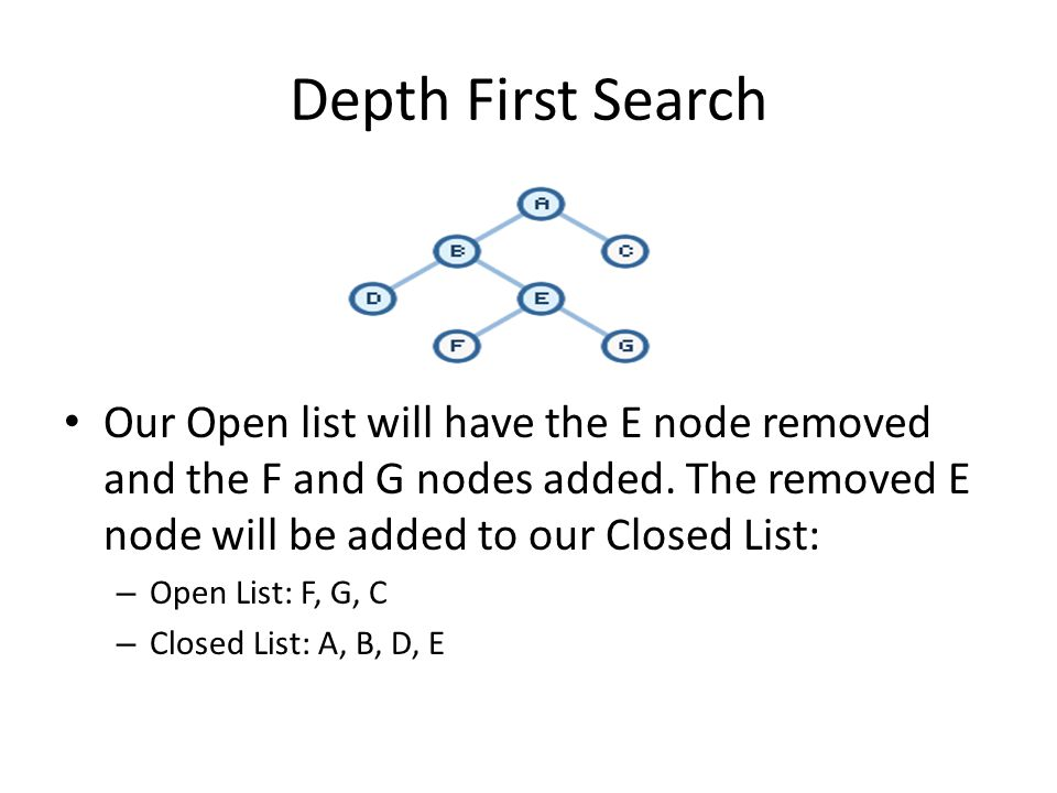 Depth First Search Our Open list will have the E node removed and the F and G nodes added. The removed E node will be added to our Closed List: