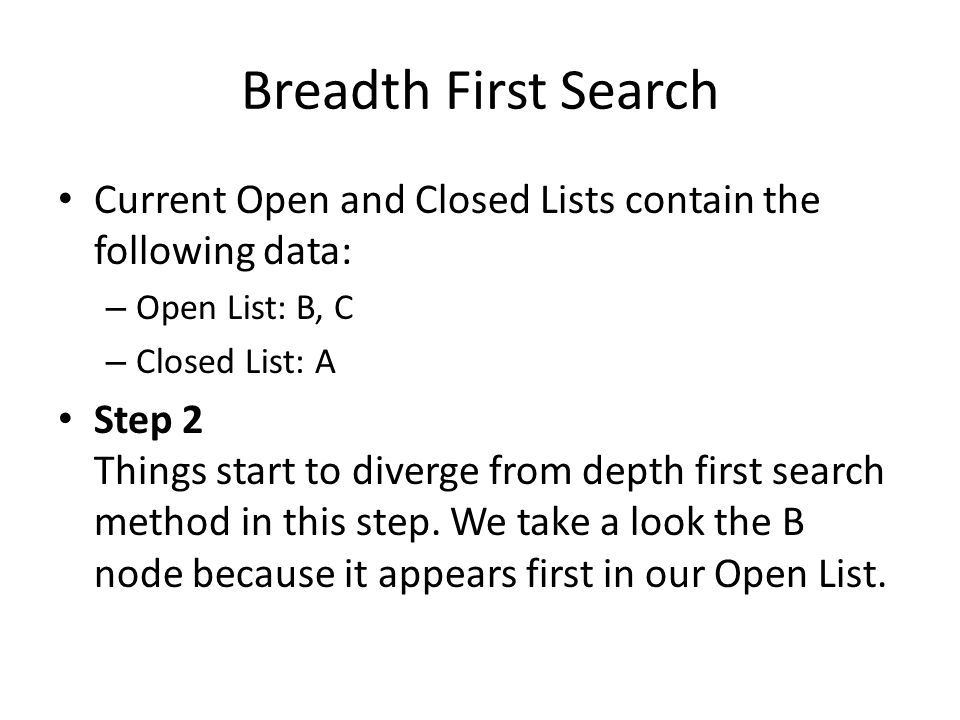 Breadth First Search Current Open and Closed Lists contain the following data: Open List: B, C. Closed List: A.