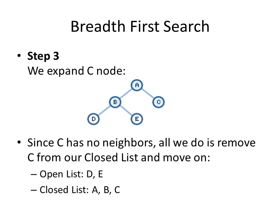 Breadth First Search Step 3 We expand C node: