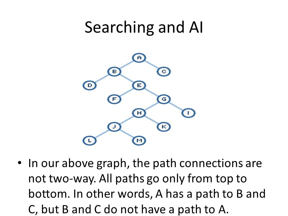 Searching and AI