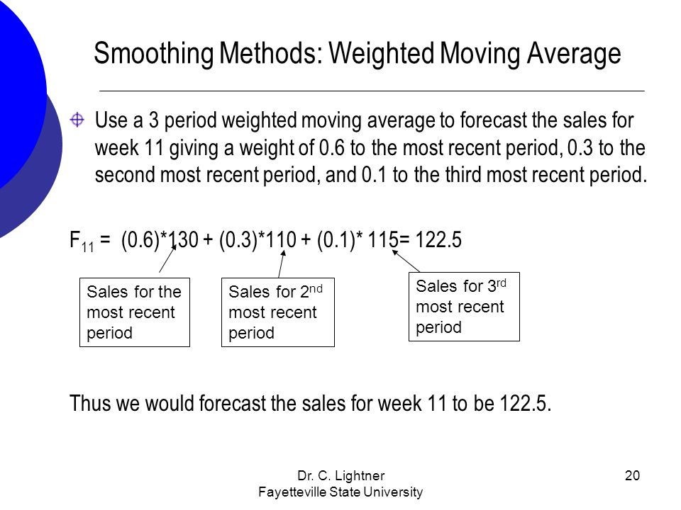 Smoothing Methods: Weighted Moving Average