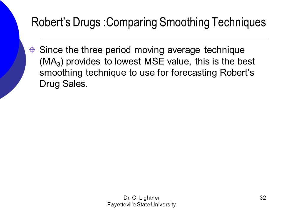 Robert's Drugs :Comparing Smoothing Techniques