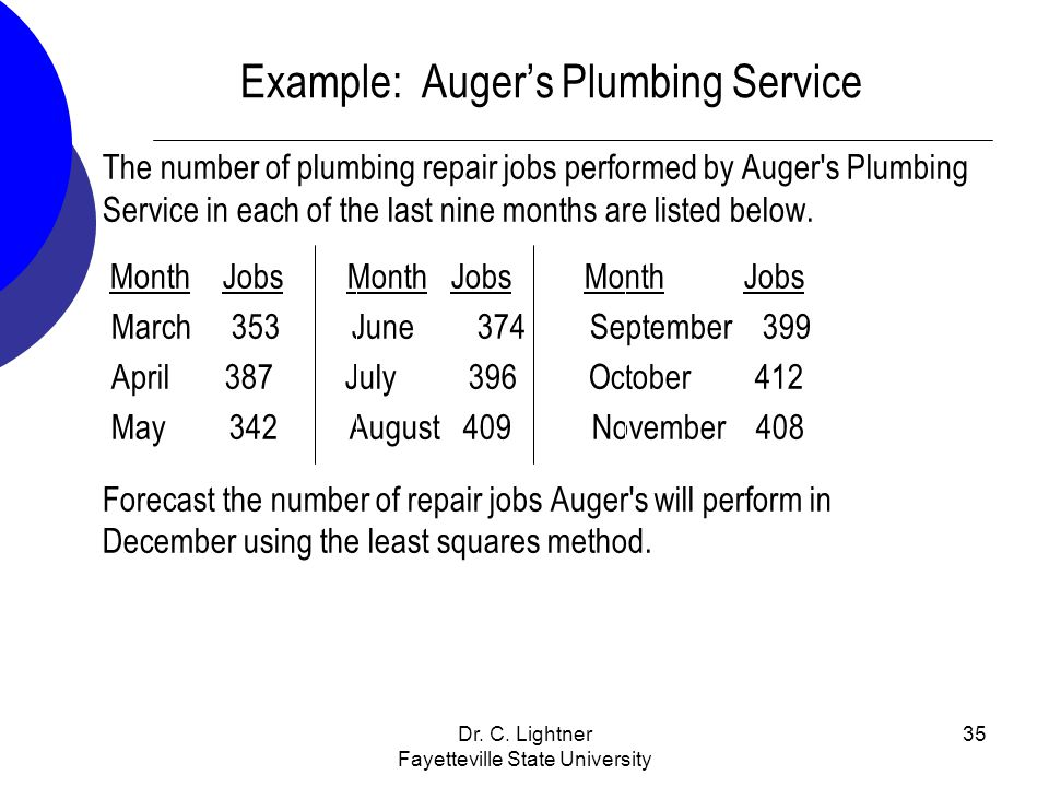 Example: Auger's Plumbing Service