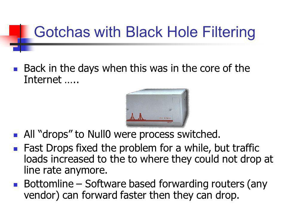 Gotchas with Black Hole Filtering