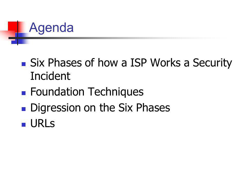 Agenda Six Phases of how a ISP Works a Security Incident