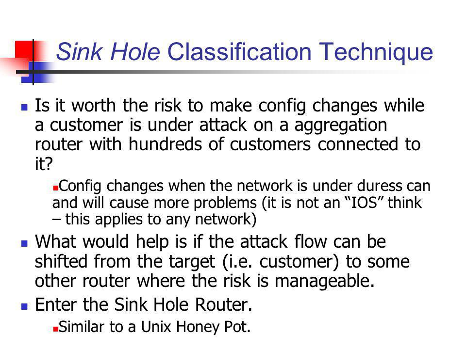 Sink Hole Classification Technique