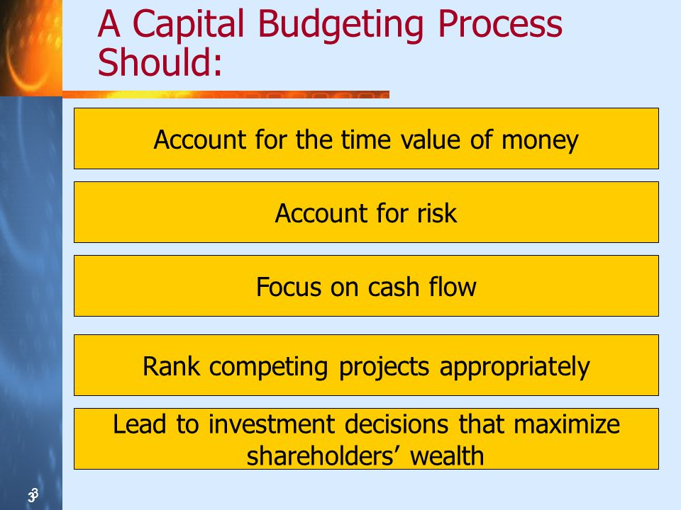A Capital Budgeting Process Should: