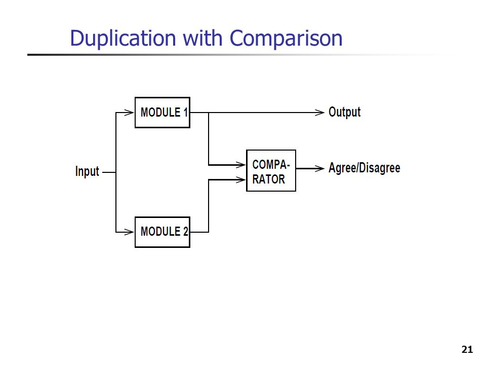 Duplication with Comparison